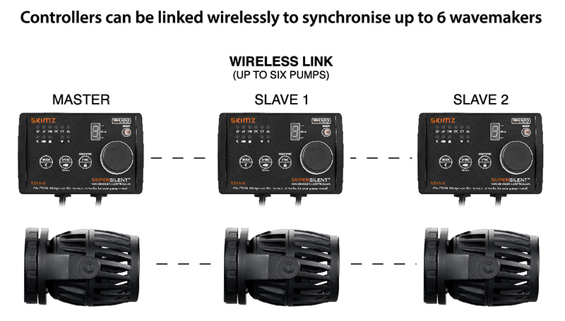 Wavemaker wireless sync wavesync